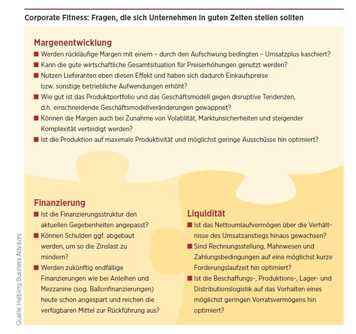 Corporate Fitness: Fragen, die sich Unternehmen in guten Zeiten stellen sollten