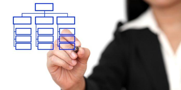 Organisationsveränderung: Auch Mittelständler tendieren dazu, ihre Unternehmensstrukturen anders aufzustellen.